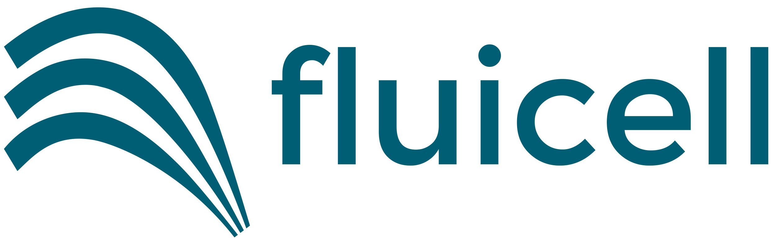 Fluicell AB